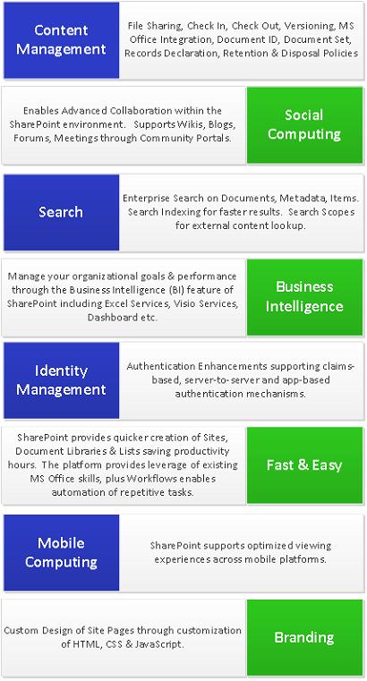 Microsoft-SharePoint1
